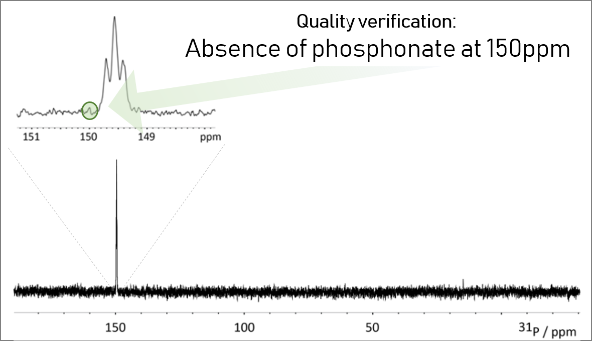 Phosphoramidite_31P_NMR_Spectra_with_absence